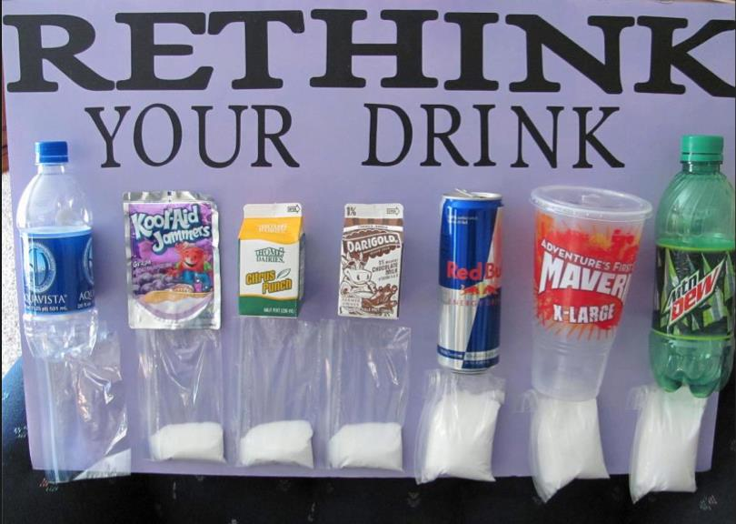 Think Before You Drink, Sugar Content