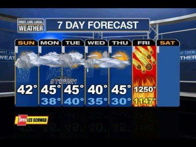 It's Going to be a Scorcher